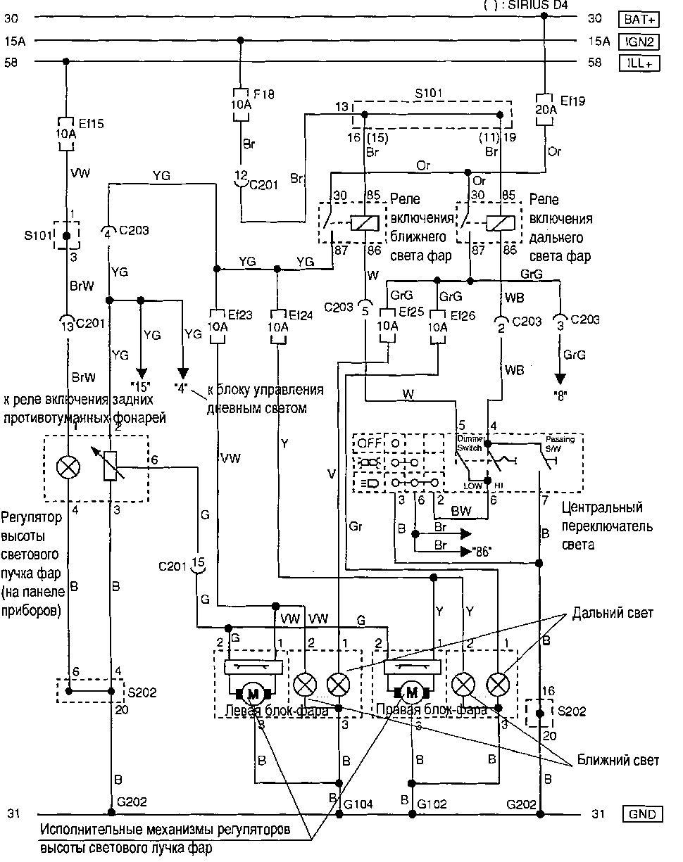 лада 14 схема проводов противотуманных фар