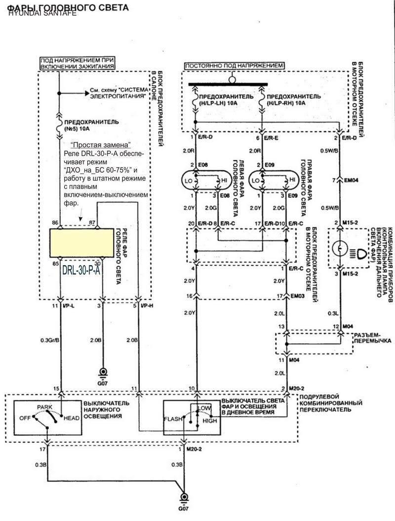 установка дхо с поворотами на рено схема