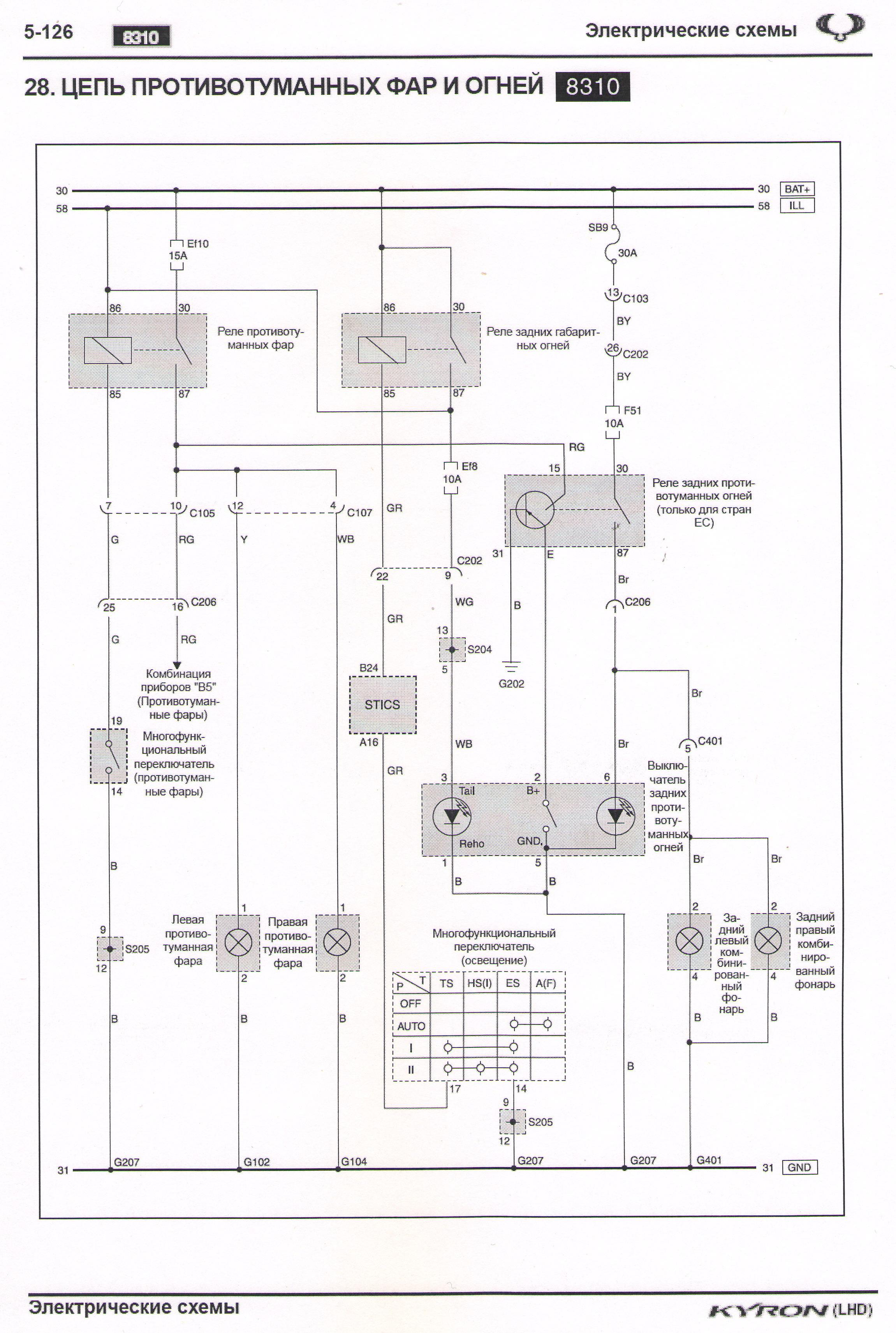 схема подключения магнитолы на додж интрепид