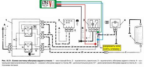 Схема подключения контроллера LTR-2-V в автомобиле ВАЗ 2110.