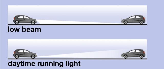 Дневные ходовые огни DRL S6 для Skoda Superb (первого поколения).  Легкость установки.  Стильный дизайн.
